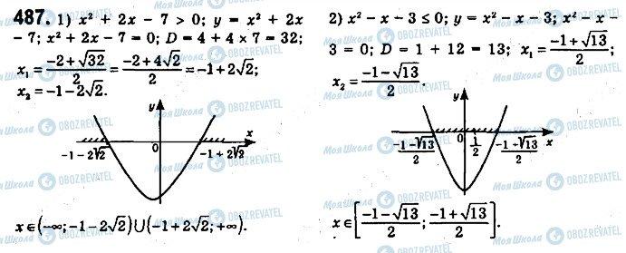ГДЗ Алгебра 9 клас сторінка 487