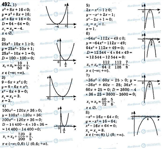 ГДЗ Алгебра 9 клас сторінка 492