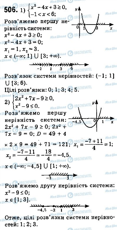 ГДЗ Алгебра 9 клас сторінка 506