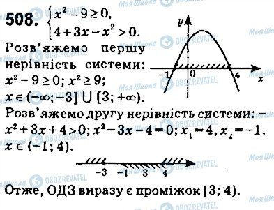 ГДЗ Алгебра 9 клас сторінка 508