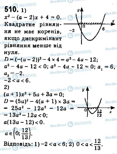 ГДЗ Алгебра 9 клас сторінка 510