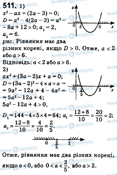 ГДЗ Алгебра 9 клас сторінка 511