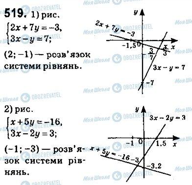 ГДЗ Алгебра 9 клас сторінка 519