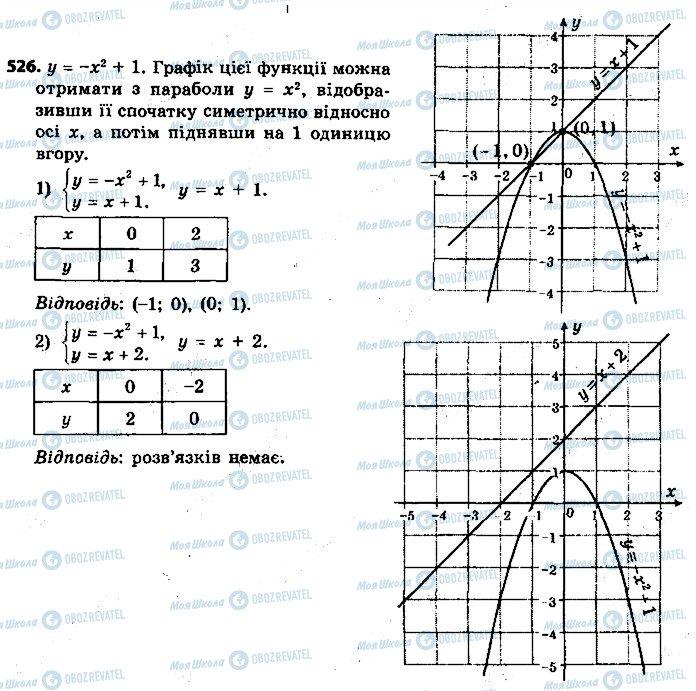 ГДЗ Алгебра 9 класс страница 526