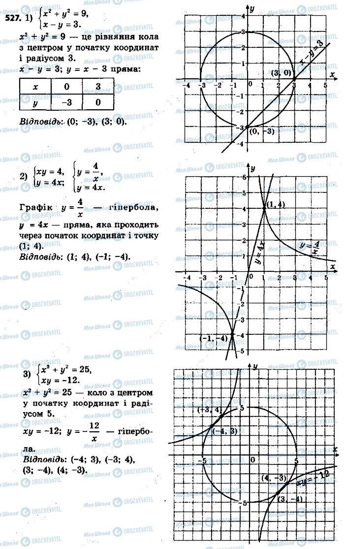 ГДЗ Алгебра 9 клас сторінка 527