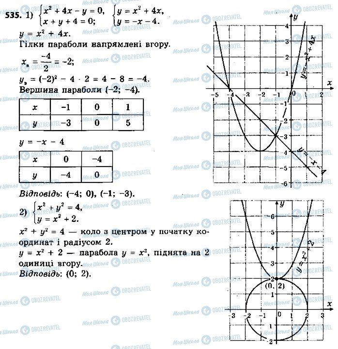 ГДЗ Алгебра 9 клас сторінка 535