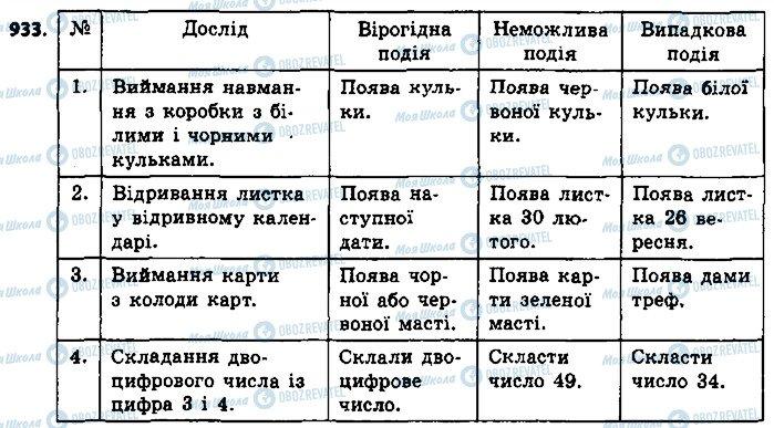ГДЗ Алгебра 9 класс страница 933