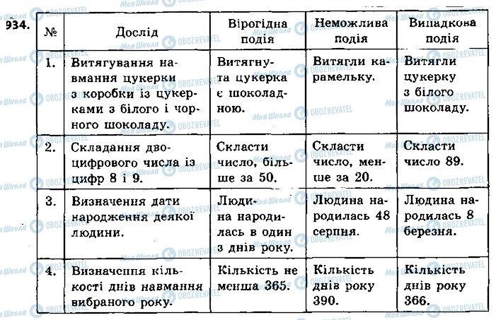 ГДЗ Алгебра 9 клас сторінка 934