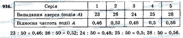 ГДЗ Алгебра 9 класс страница 936