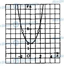 ГДЗ Алгебра 9 класс страница 954