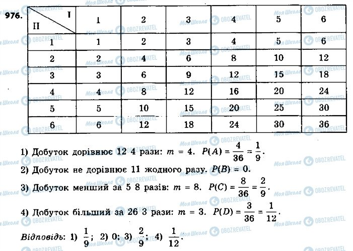 ГДЗ Алгебра 9 клас сторінка 976