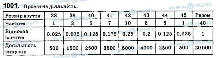 ГДЗ Алгебра 9 класс страница 1001