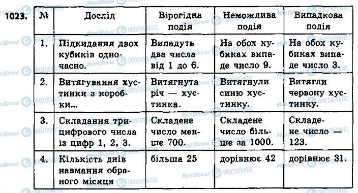 ГДЗ Алгебра 9 класс страница 1023
