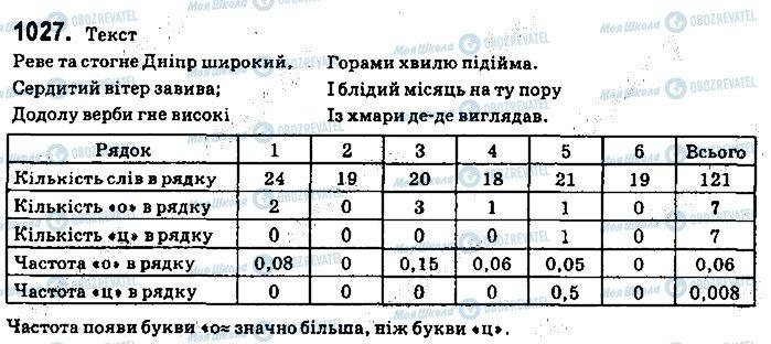 ГДЗ Алгебра 9 класс страница 1027