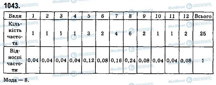ГДЗ Алгебра 9 класс страница 1043