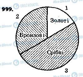 ГДЗ Алгебра 9 класс страница 999