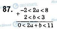 ГДЗ Алгебра 9 клас сторінка 87