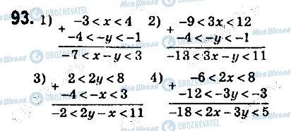 ГДЗ Алгебра 9 клас сторінка 93