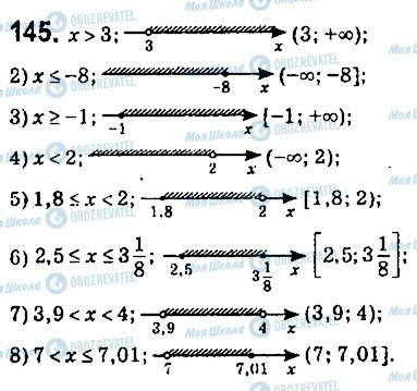 ГДЗ Алгебра 9 клас сторінка 145