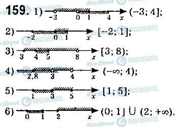 ГДЗ Алгебра 9 клас сторінка 159