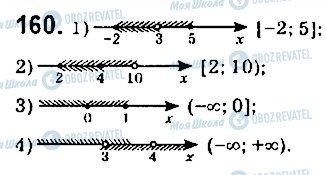 ГДЗ Алгебра 9 клас сторінка 160
