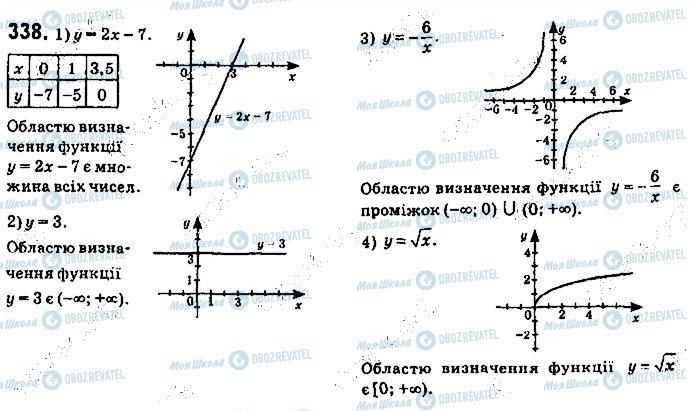 ГДЗ Алгебра 9 клас сторінка 338