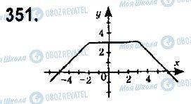 ГДЗ Алгебра 9 класс страница 351