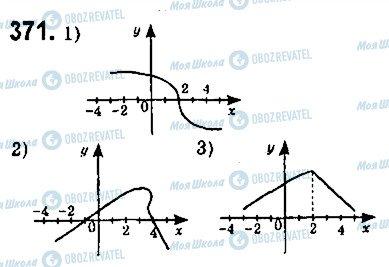 ГДЗ Алгебра 9 клас сторінка 371