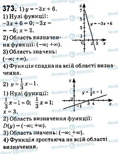 ГДЗ Алгебра 9 клас сторінка 373