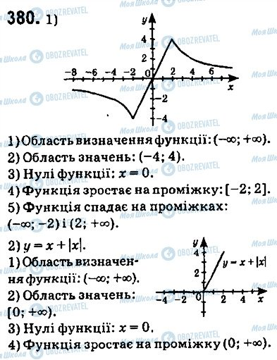 ГДЗ Алгебра 9 класс страница 380
