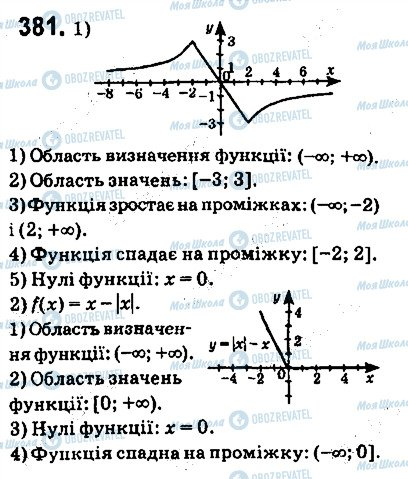 ГДЗ Алгебра 9 клас сторінка 381