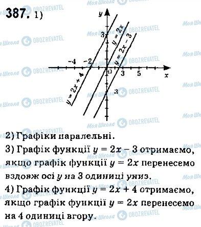 ГДЗ Алгебра 9 клас сторінка 387