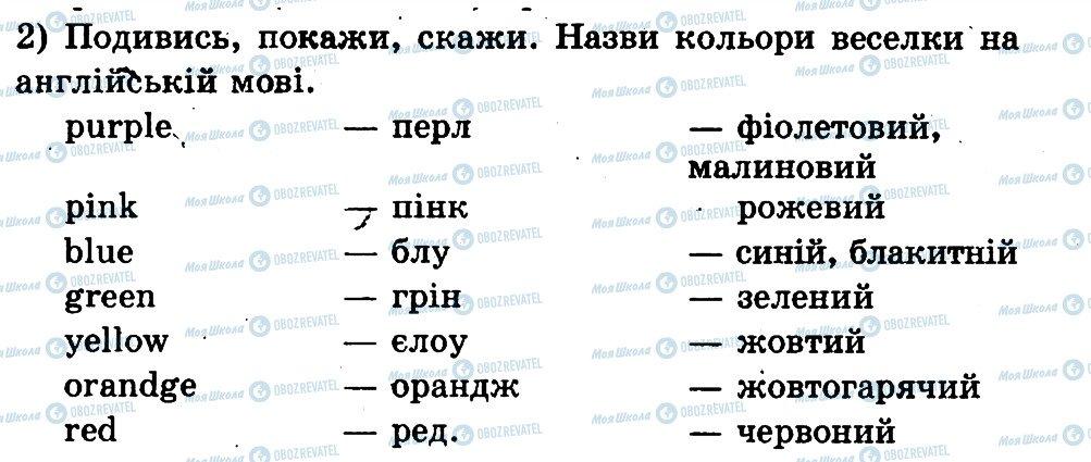 ГДЗ Английский язык 1 класс страница 2
