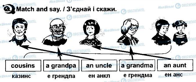 ГДЗ Англійська мова 1 клас сторінка Сторінка17