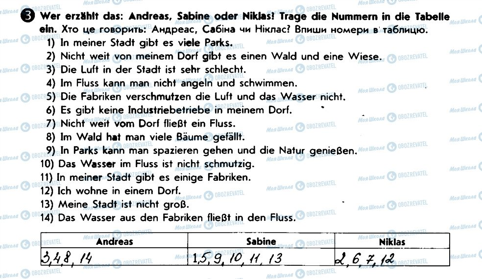 ГДЗ Німецька мова 6 клас сторінка 3