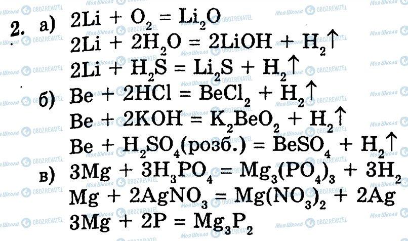 ГДЗ Хімія 10 клас сторінка 2