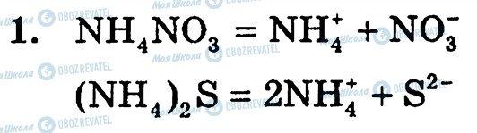 ГДЗ Хімія 10 клас сторінка 1