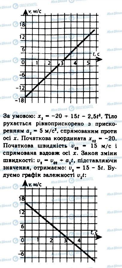 ГДЗ Фізика 10 клас сторінка 11