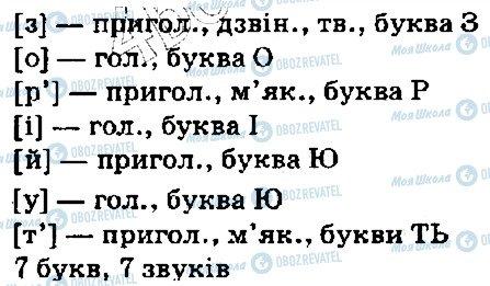 ГДЗ Українська мова 5 клас сторінка 181