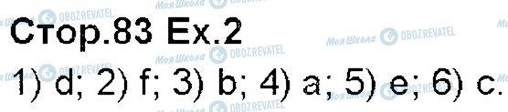 ГДЗ Англійська мова 5 клас сторінка p83ex2