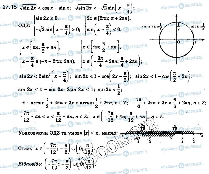 ГДЗ Алгебра 10 класс страница 15