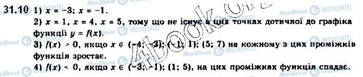 ГДЗ Алгебра 10 клас сторінка 10