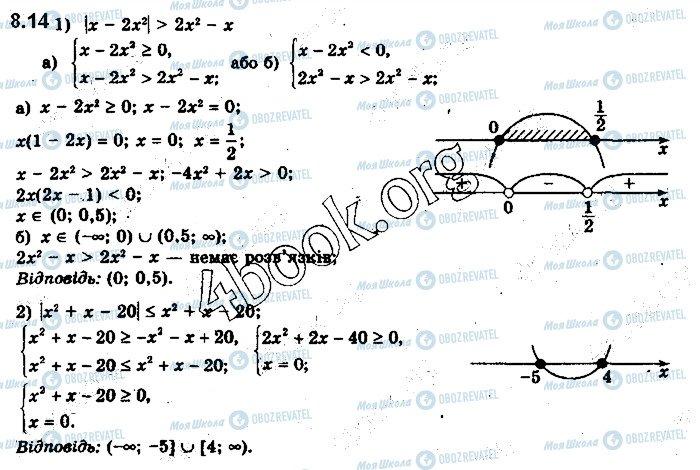 ГДЗ Алгебра 10 клас сторінка 14