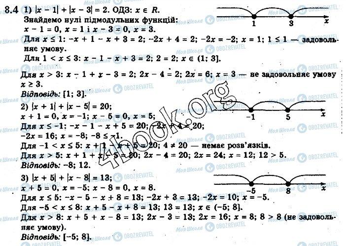 ГДЗ Алгебра 10 клас сторінка 4