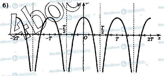 ГДЗ Математика 10 клас сторінка 10