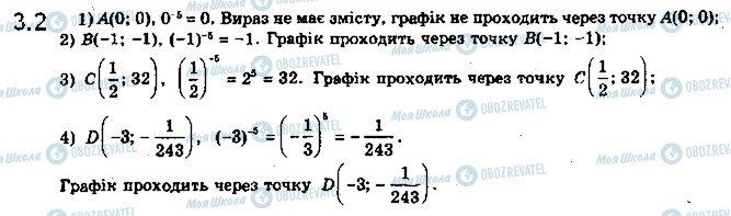 ГДЗ Математика 10 класс страница 2