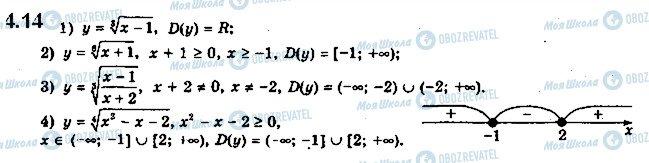 ГДЗ Математика 10 клас сторінка 14