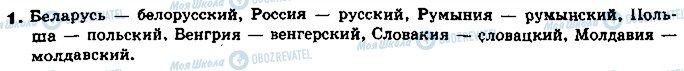 ГДЗ Російська мова 10 клас сторінка 1