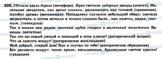 ГДЗ Російська мова 10 клас сторінка 205