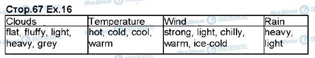 ГДЗ Английский язык 5 класс страница p67ex16
